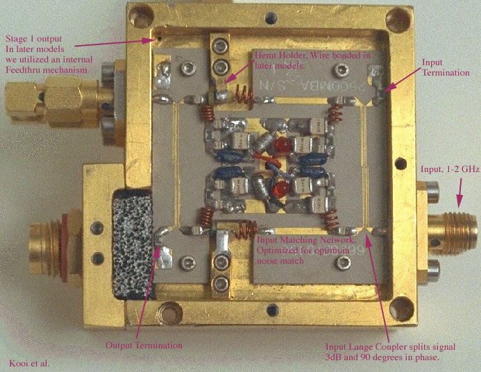 1-2 GHz balanced Low Noise Amplifier